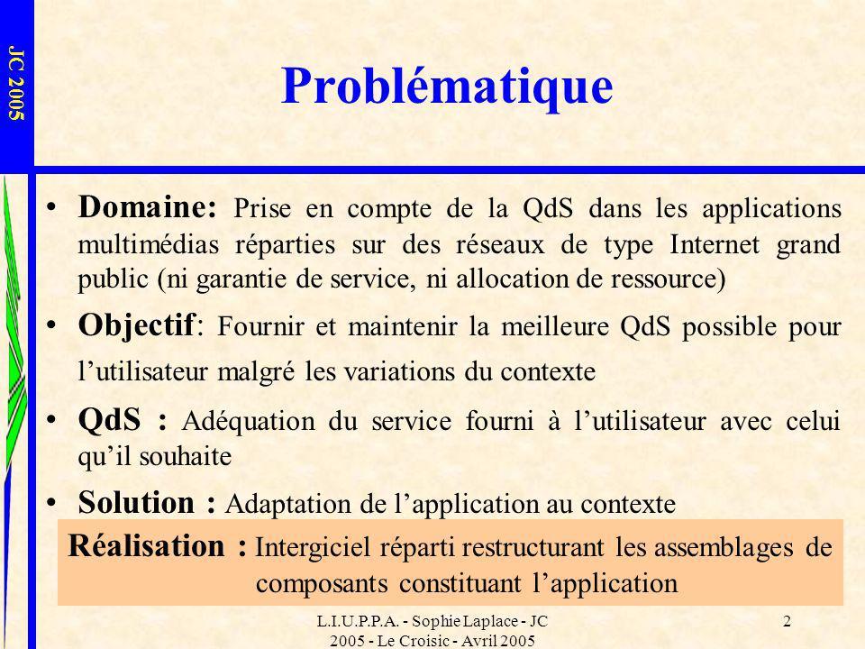 L.I.U.P.P.A. - Sophie Laplace - JC 2005 - Le Croisic - Avril 2005 2 Problématique Domaine: Prise en compte de la QdS dans les applications multimédias