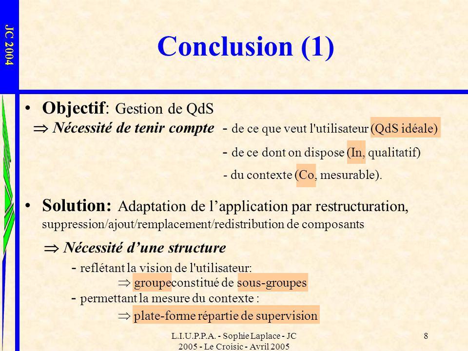 L.I.U.P.P.A. - Sophie Laplace - JC 2005 - Le Croisic - Avril 2005 8 Conclusion (1) JC 2004 - de ce dont on dispose (In, qualitatif) constitué de sous-
