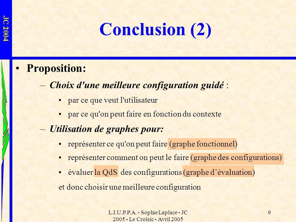 L.I.U.P.P.A. - Sophie Laplace - JC 2005 - Le Croisic - Avril 2005 9 représenter comment on peut le faire (graphe des configurations) Conclusion (2) JC