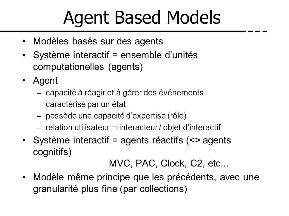 Agent Based Models Modèles basés sur des agents Système interactif = ensemble dunités computationelles (agents) Agent –capacité à réagir et à gérer de