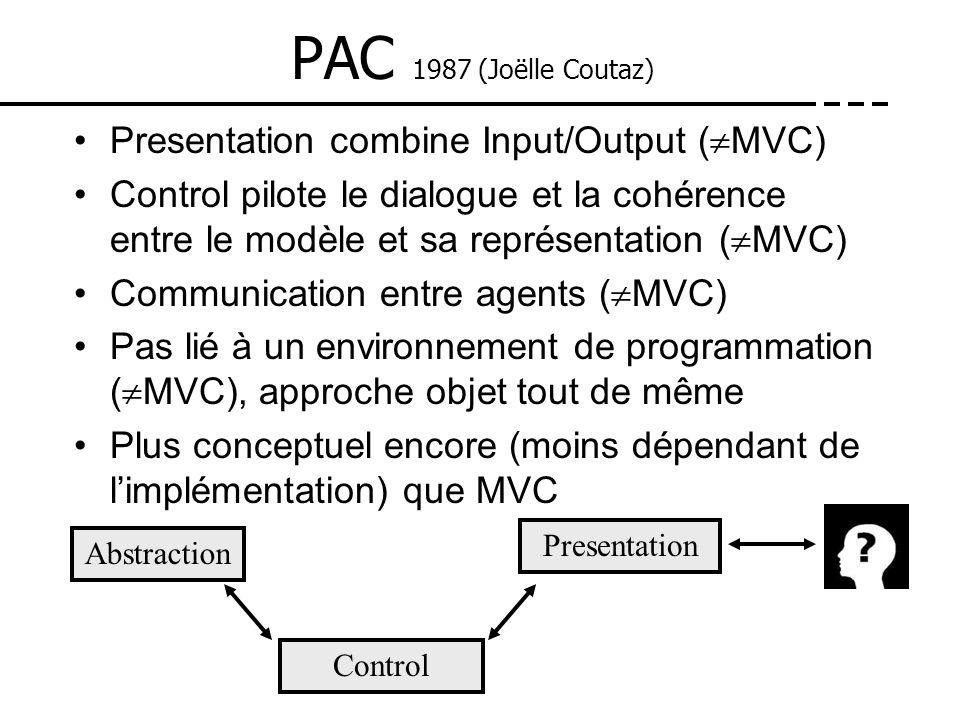 PAC 1987 (Joëlle Coutaz) Presentation combine Input/Output ( MVC) Control pilote le dialogue et la cohérence entre le modèle et sa représentation ( MV