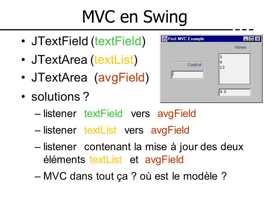MVC en Swing JTextField (textField) JTextArea (textList) JTextArea (avgField) solutions ? –listener textField vers avgField –listener textList vers av