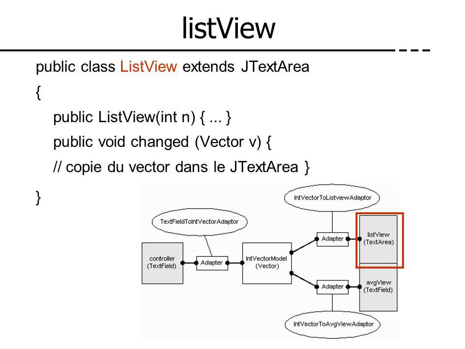 listView public class ListView extends JTextArea { public ListView(int n) {... } public void changed (Vector v) { // copie du vector dans le JTextArea