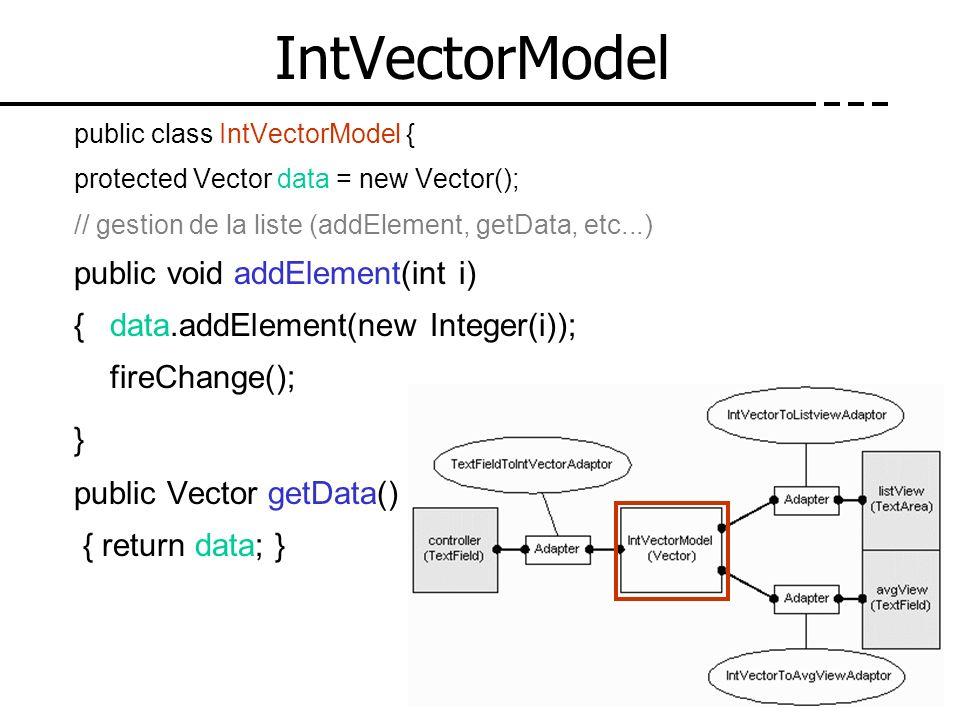 IntVectorModel public class IntVectorModel { protected Vector data = new Vector(); // gestion de la liste (addElement, getData, etc...) public void ad