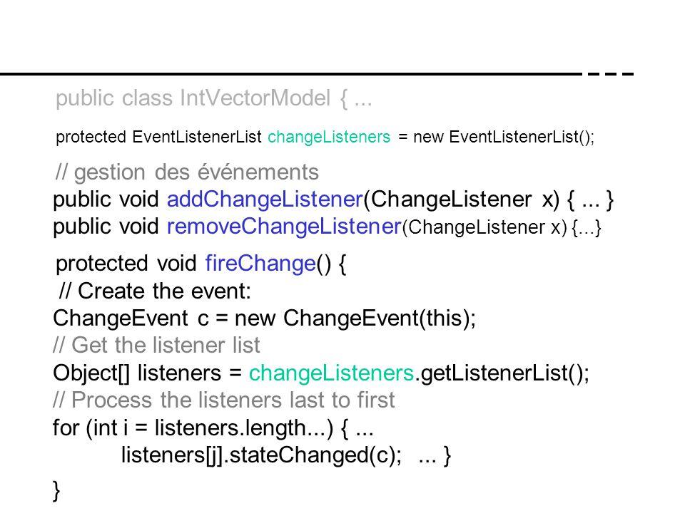 public class IntVectorModel {... protected EventListenerList changeListeners = new EventListenerList(); // gestion des événements public void addChang