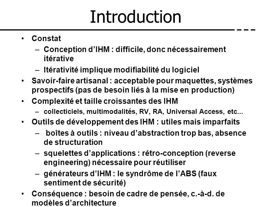 Introduction Constat –Conception dIHM : difficile, donc nécessairement itérative –Itérativité implique modifiabilité du logiciel Savoir-faire artisana