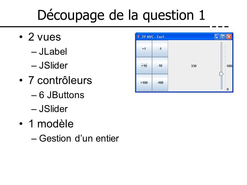 Découpage de la question 1 2 vues –JLabel –JSlider 7 contrôleurs –6 JButtons –JSlider 1 modèle –Gestion dun entier