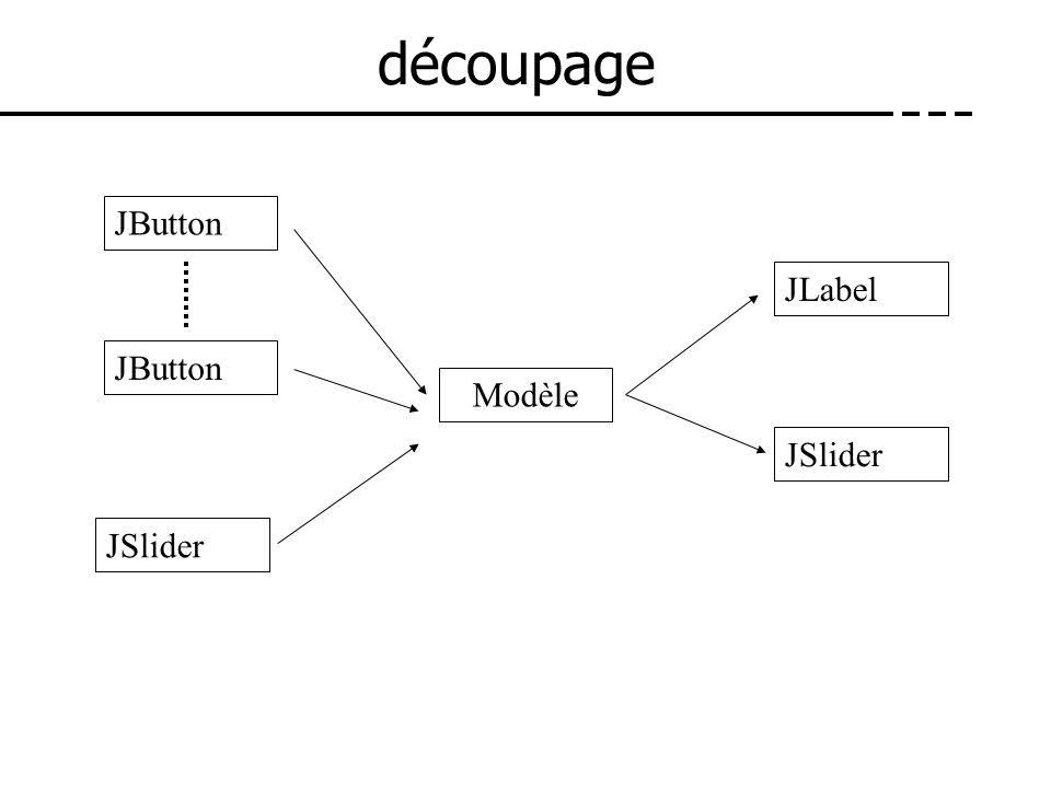 découpage JButton JSlider Modèle JLabel JSlider