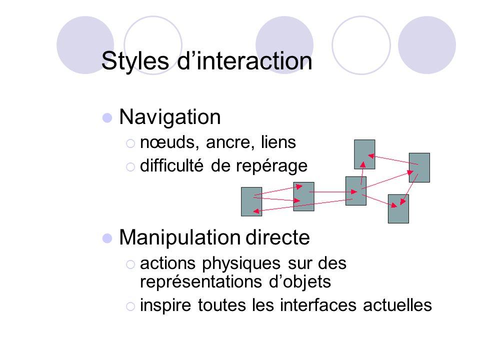 Styles dinteraction Navigation nœuds, ancre, liens difficulté de repérage Manipulation directe actions physiques sur des représentations dobjets inspire toutes les interfaces actuelles