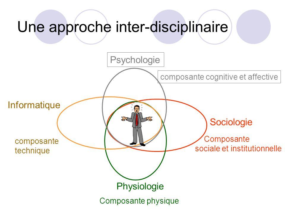 Une approche inter-disciplinaire Psychologie Sociologie Physiologie Informatique Composante sociale et institutionnelle Composante physique composante technique composante cognitive et affective