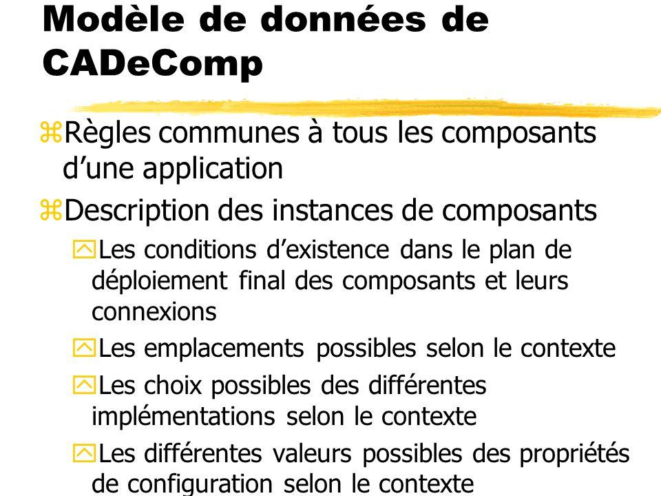 Modèle de données de CADeComp zRègles communes à tous les composants dune application zDescription des instances de composants yLes conditions dexiste