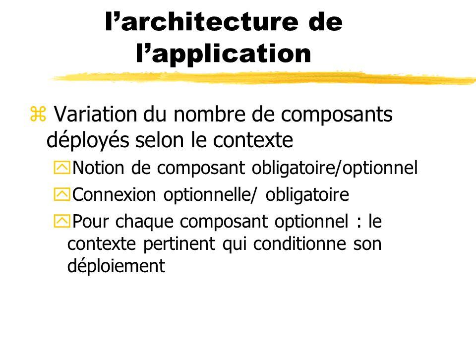 Modification de larchitecture de lapplication z Variation du nombre de composants déployés selon le contexte yNotion de composant obligatoire/optionne