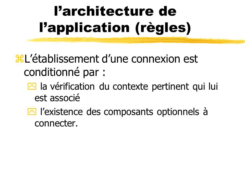 Modification de larchitecture de lapplication (règles) zLétablissement dune connexion est conditionné par : y la vérification du contexte pertinent qu