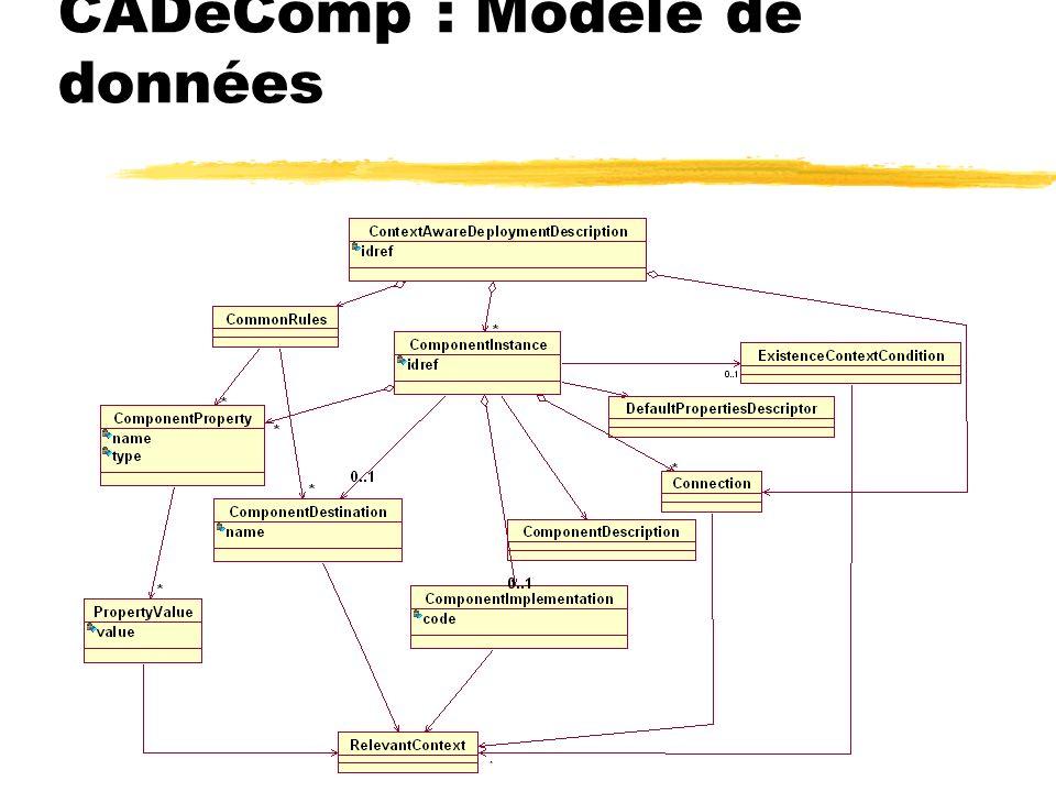 CADeComp : Modèle de données