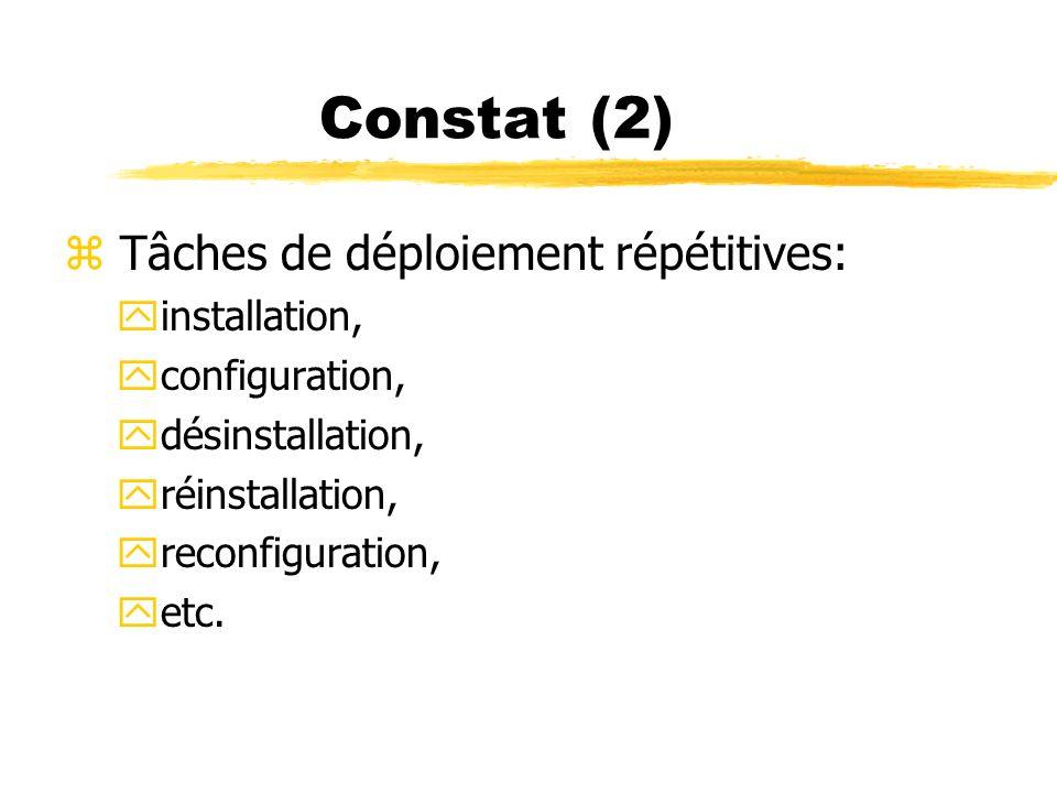 Constat (2) z Tâches de déploiement répétitives: yinstallation, yconfiguration, ydésinstallation, yréinstallation, yreconfiguration, yetc.
