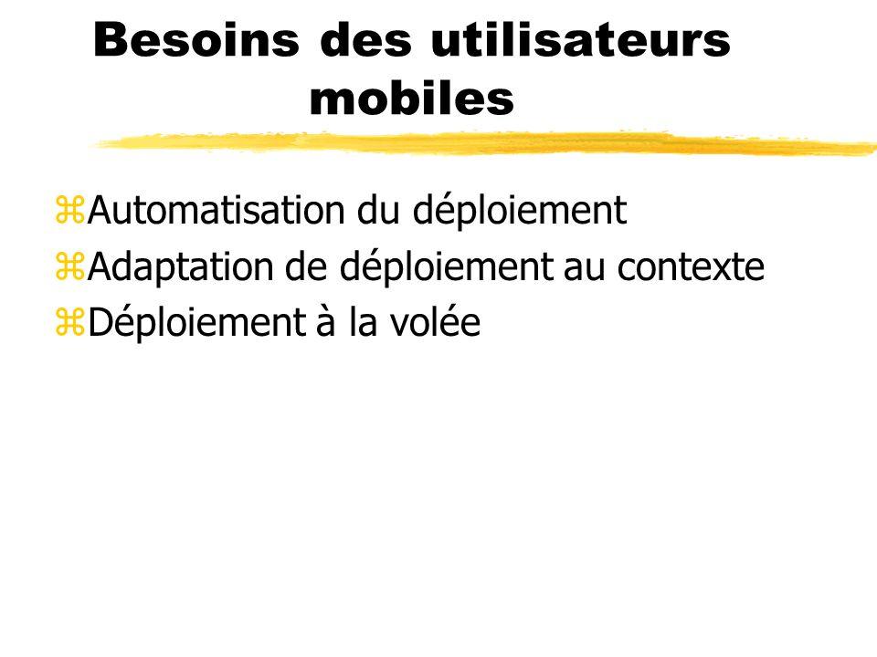 Besoins des utilisateurs mobiles zAutomatisation du déploiement zAdaptation de déploiement au contexte zDéploiement à la volée