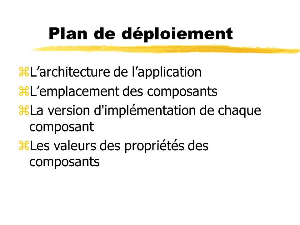 Plan de déploiement zLarchitecture de lapplication zLemplacement des composants zLa version d'implémentation de chaque composant zLes valeurs des prop
