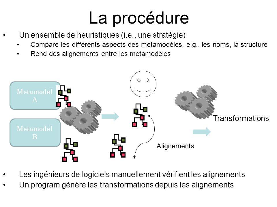 La procédure Un ensemble de heuristiques (i.e., une stratégie) Compare les différents aspects des metamodèles, e.g., les noms, la structure Rend des a