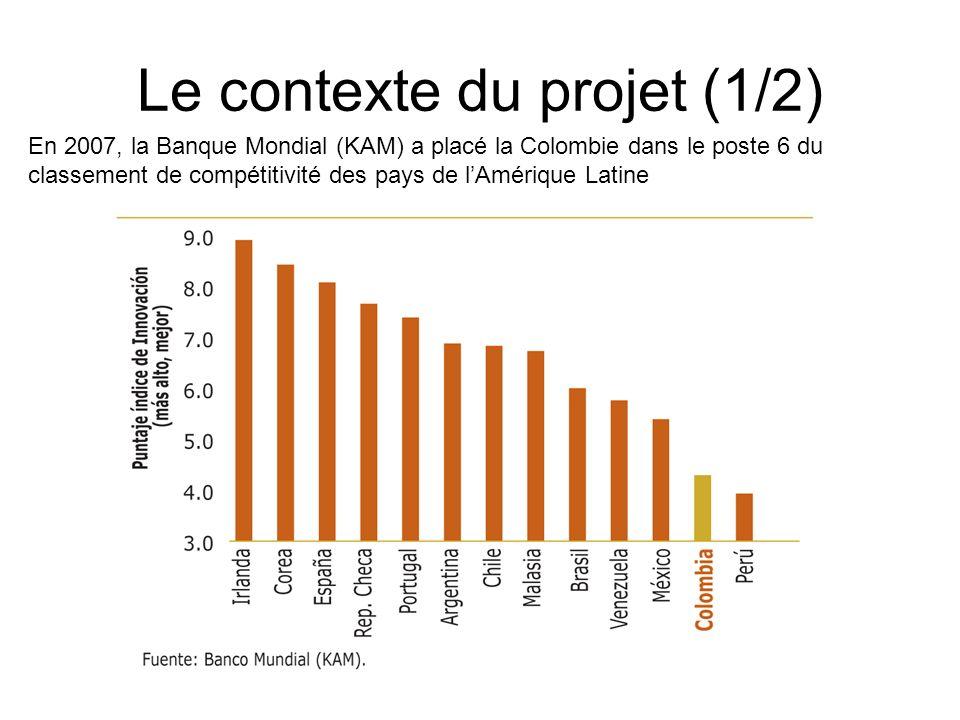 Le contexte du projet (1/2) En 2007, la Banque Mondial (KAM) a placé la Colombie dans le poste 6 du classement de compétitivité des pays de lAmérique