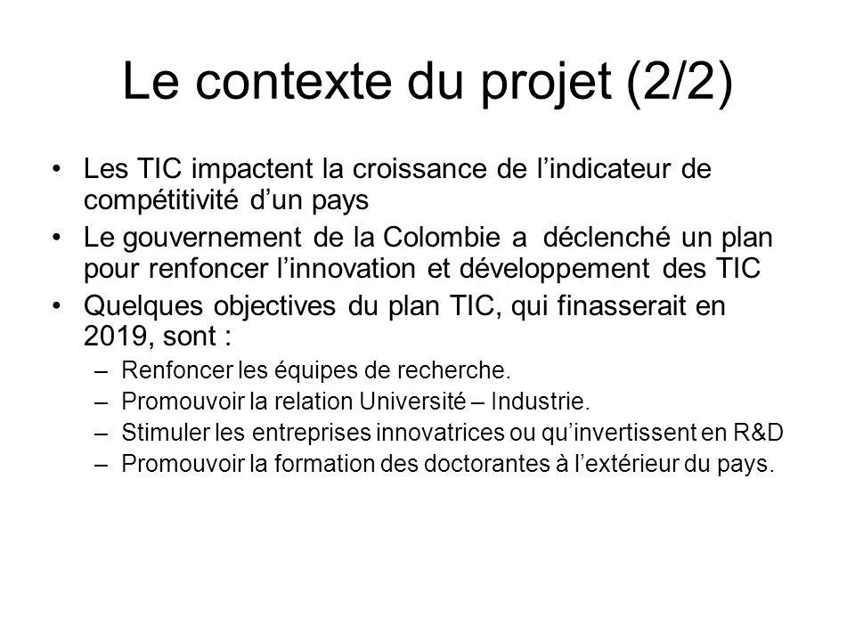 Le contexte du projet (2/2) Les TIC impactent la croissance de lindicateur de compétitivité dun pays Le gouvernement de la Colombie a déclenché un pla