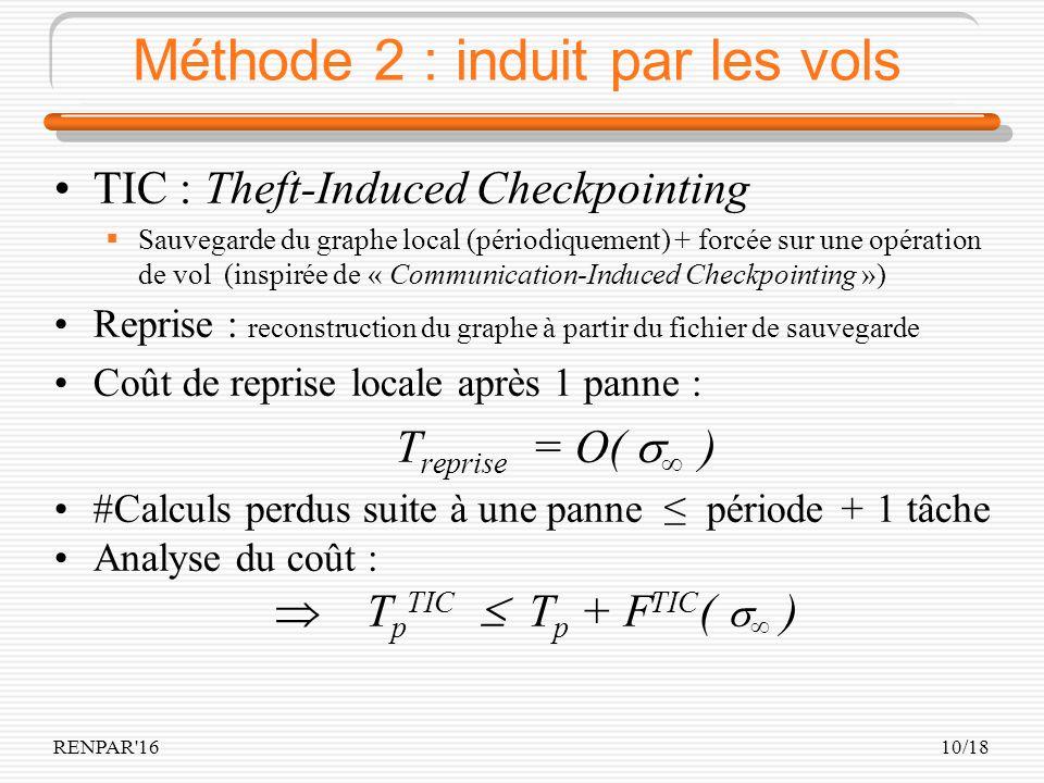 RENPAR 1610/18 Méthode 2 : induit par les vols TIC : Theft-Induced Checkpointing Sauvegarde du graphe local (périodiquement) + forcée sur une opération de vol (inspirée de « Communication-Induced Checkpointing ») Reprise : reconstruction du graphe à partir du fichier de sauvegarde Coût de reprise locale après 1 panne : T reprise = O( ) #Calculs perdus suite à une panne période + 1 tâche Analyse du coût : T p TIC T p + F TIC ( )
