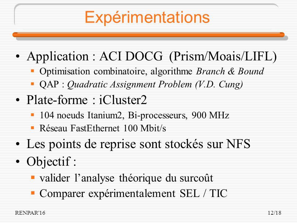 RENPAR'1612/18 Expérimentations Application : ACI DOCG (Prism/Moais/LIFL) Optimisation combinatoire, algorithme Branch & Bound QAP : Quadratic Assignm