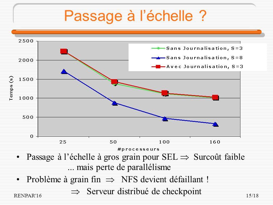 RENPAR 1615/18 Passage à léchelle . Passage à léchelle à gros grain pour SEL Surcoût faible...