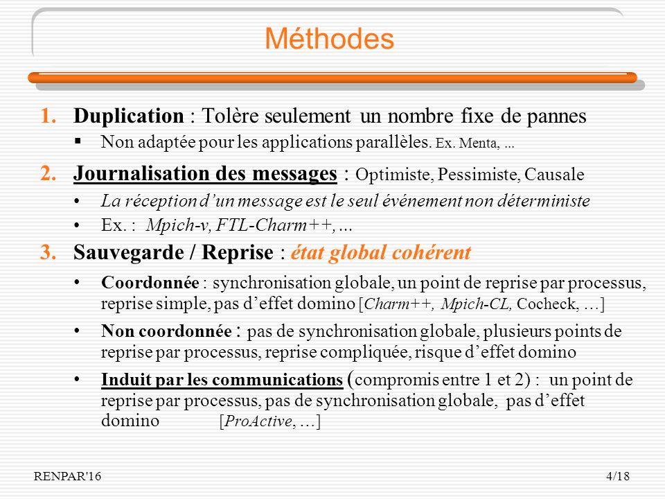 RENPAR'164/18 Méthodes 1.Duplication : Tolère seulement un nombre fixe de pannes Non adaptée pour les applications parallèles. Ex. Menta,... 2.Journal