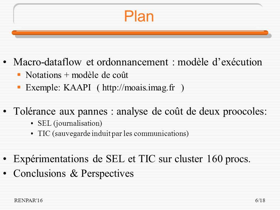 RENPAR 166/18 Plan Macro-dataflow et ordonnancement : modèle dexécution Notations + modèle de coût Exemple: KAAPI ( http://moais.imag.fr ) Tolérance aux pannes : analyse de coût de deux proocoles: SEL (journalisation) TIC (sauvegarde induit par les communications) Expérimentations de SEL et TIC sur cluster 160 procs.