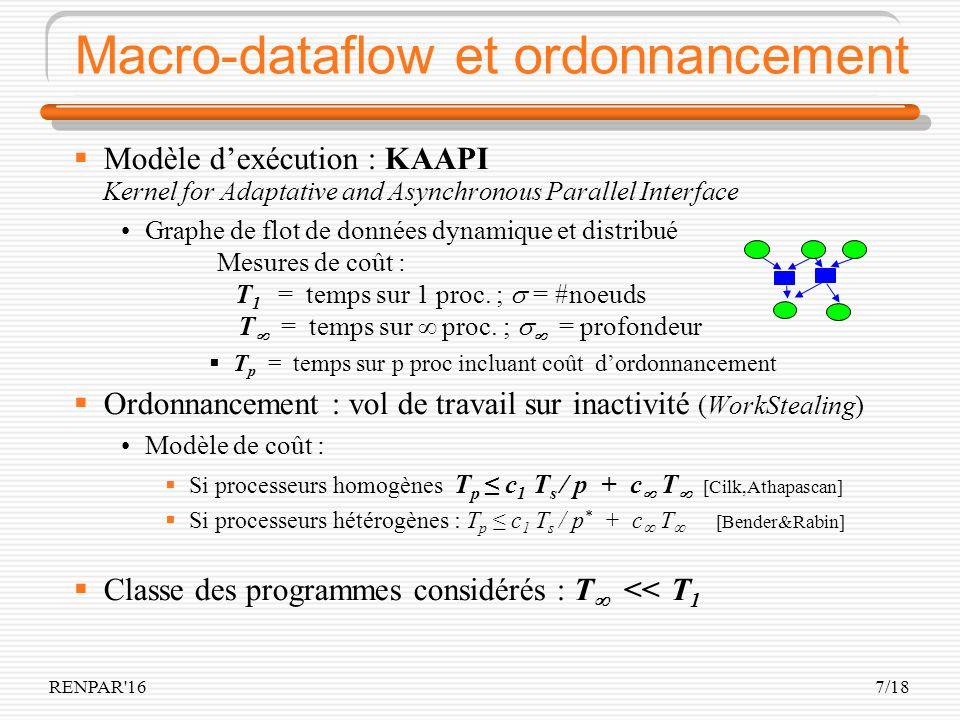 RENPAR'167/18 Macro-dataflow et ordonnancement Modèle dexécution : KAAPI Kernel for Adaptative and Asynchronous Parallel Interface Graphe de flot de d