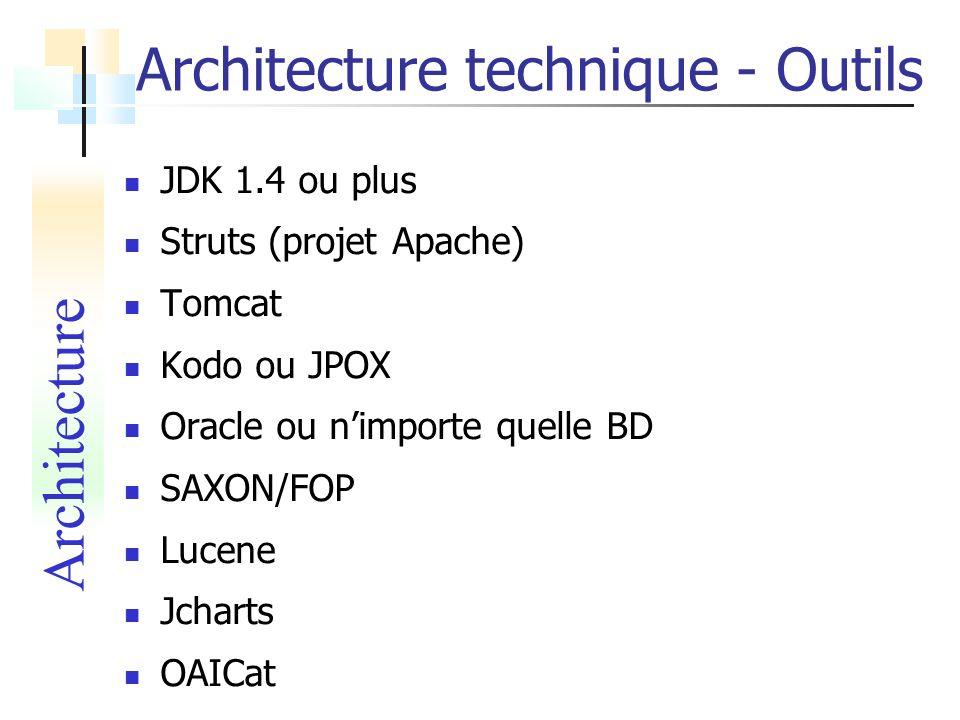 JDK 1.4 ou plus Struts (projet Apache) Tomcat Kodo ou JPOX Oracle ou nimporte quelle BD SAXON/FOP Lucene Jcharts OAICat Architecture Architecture tech