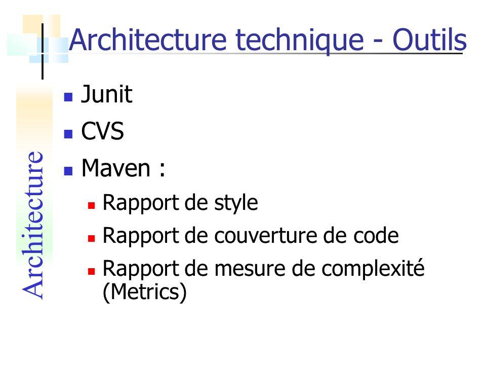 Junit CVS Maven : Rapport de style Rapport de couverture de code Rapport de mesure de complexité (Metrics) Architecture Architecture technique - Outil