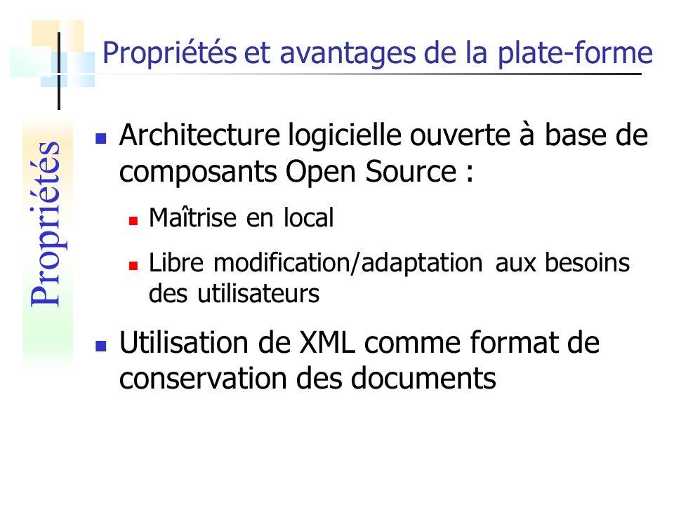 Propriétés et avantages de la plate-forme Architecture logicielle ouverte à base de composants Open Source : Maîtrise en local Libre modification/adap