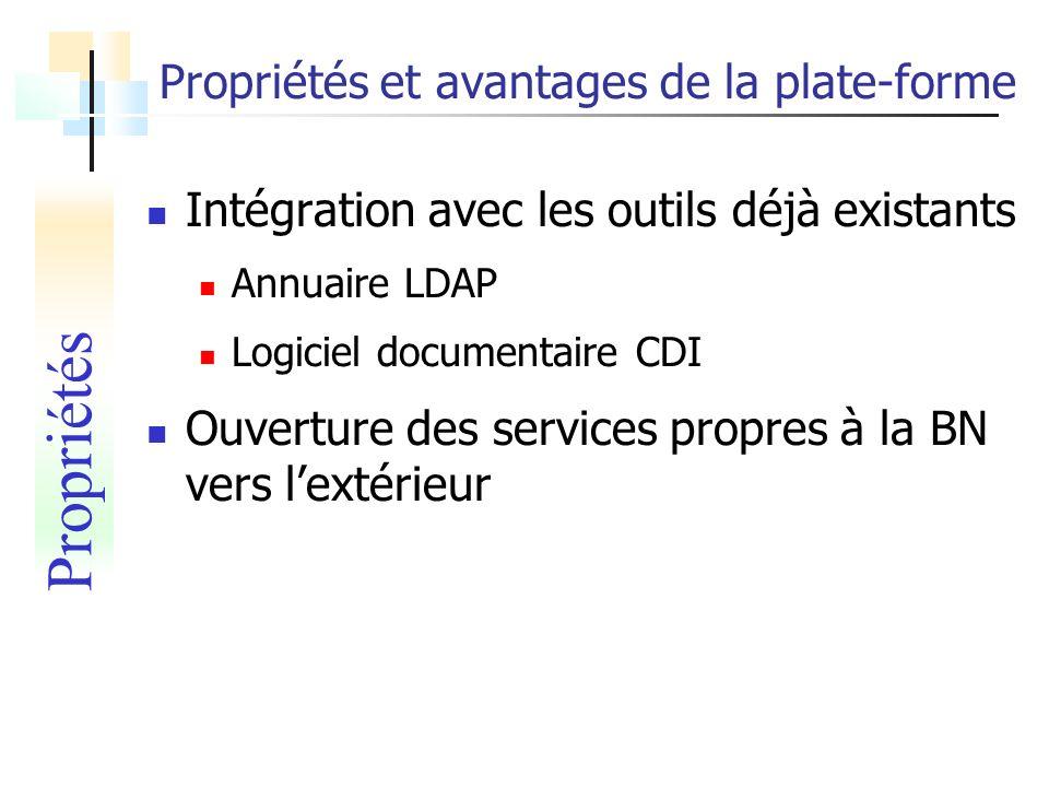 Propriétés et avantages de la plate-forme Intégration avec les outils déjà existants Annuaire LDAP Logiciel documentaire CDI Ouverture des services pr