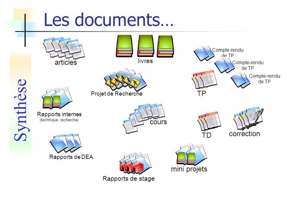 Les documents… mini projets Rapports de stage correction TD Compte-rendu de TP TP articles Rapports internes (technique, recherche) Rapports de DEA li