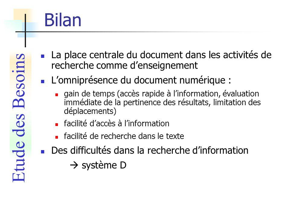 Bilan La place centrale du document dans les activités de recherche comme denseignement Lomniprésence du document numérique : gain de temps (accès rap