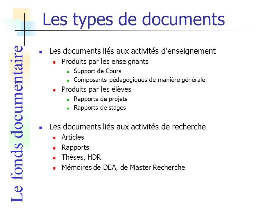 Les types de documents Les documents liés aux activités denseignement Produits par les enseignants Support de Cours Composants pédagogiques de manière