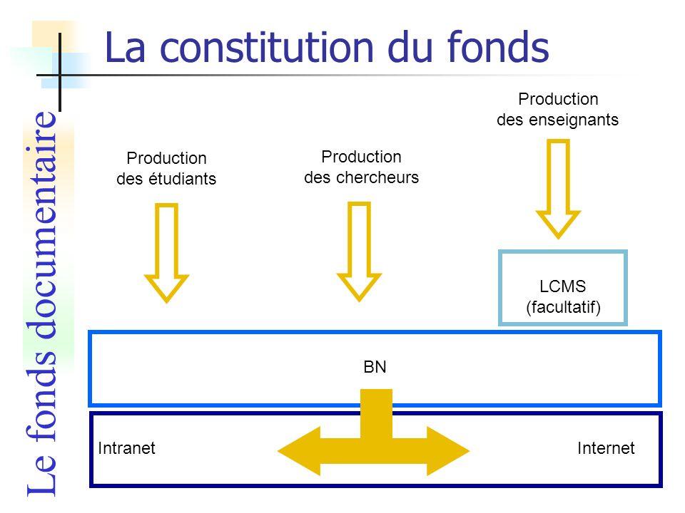 La constitution du fonds IntranetInternet BN LCMS (facultatif) Production des étudiants Production des chercheurs Production des enseignants Le fonds