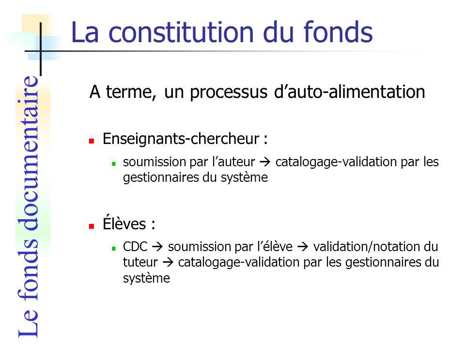 La constitution du fonds A terme, un processus dauto-alimentation Enseignants-chercheur : soumission par lauteur catalogage-validation par les gestion