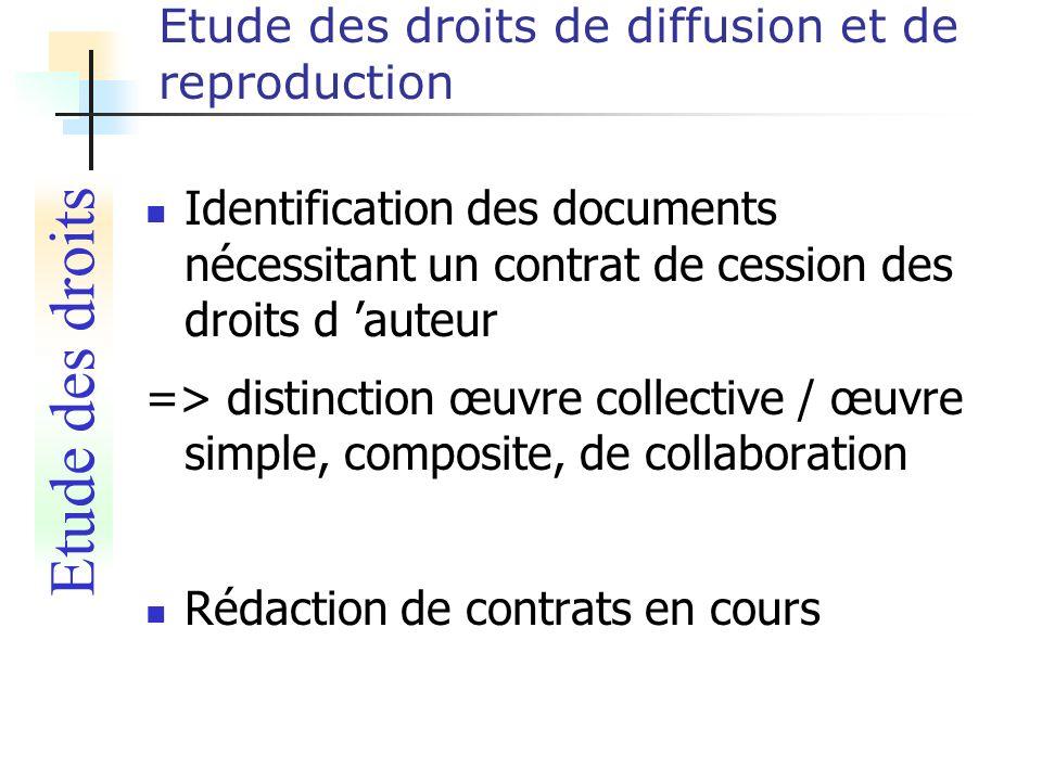 Etude des droits de diffusion et de reproduction Identification des documents nécessitant un contrat de cession des droits d auteur => distinction œuv