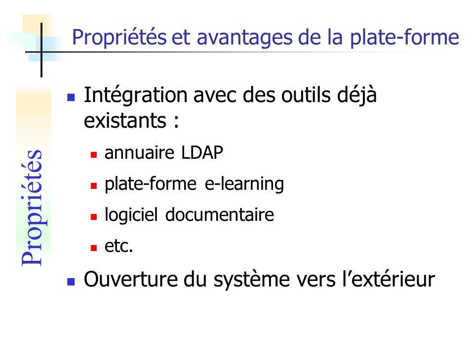 Propriétés et avantages de la plate-forme Intégration avec des outils déjà existants : annuaire LDAP plate-forme e-learning logiciel documentaire etc.