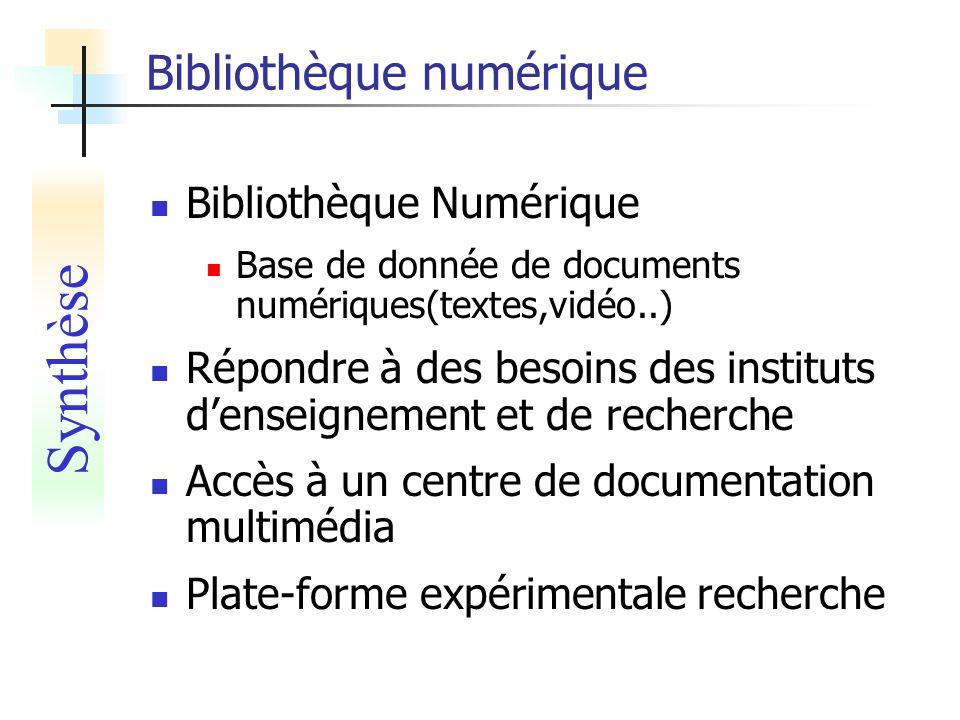 Bibliothèque numérique Bibliothèque Numérique Base de donnée de documents numériques(textes,vidéo..) Répondre à des besoins des instituts denseignemen