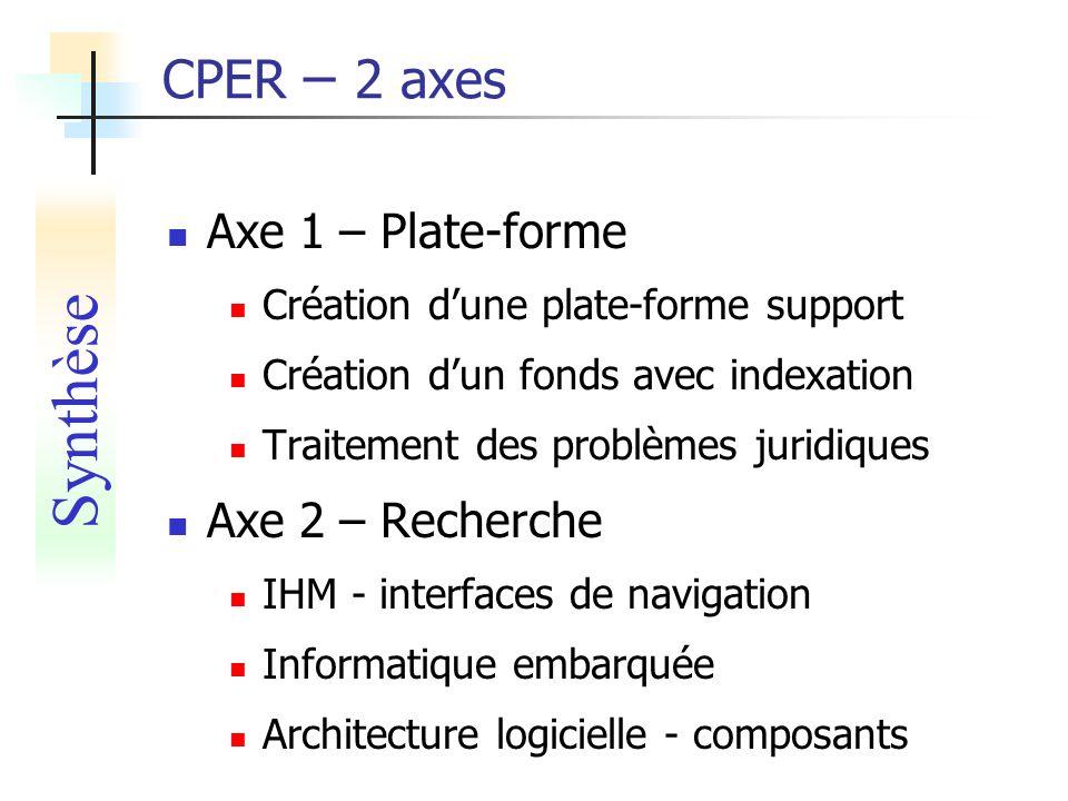 CPER – 2 axes Axe 1 – Plate-forme Création dune plate-forme support Création dun fonds avec indexation Traitement des problèmes juridiques Axe 2 – Rec