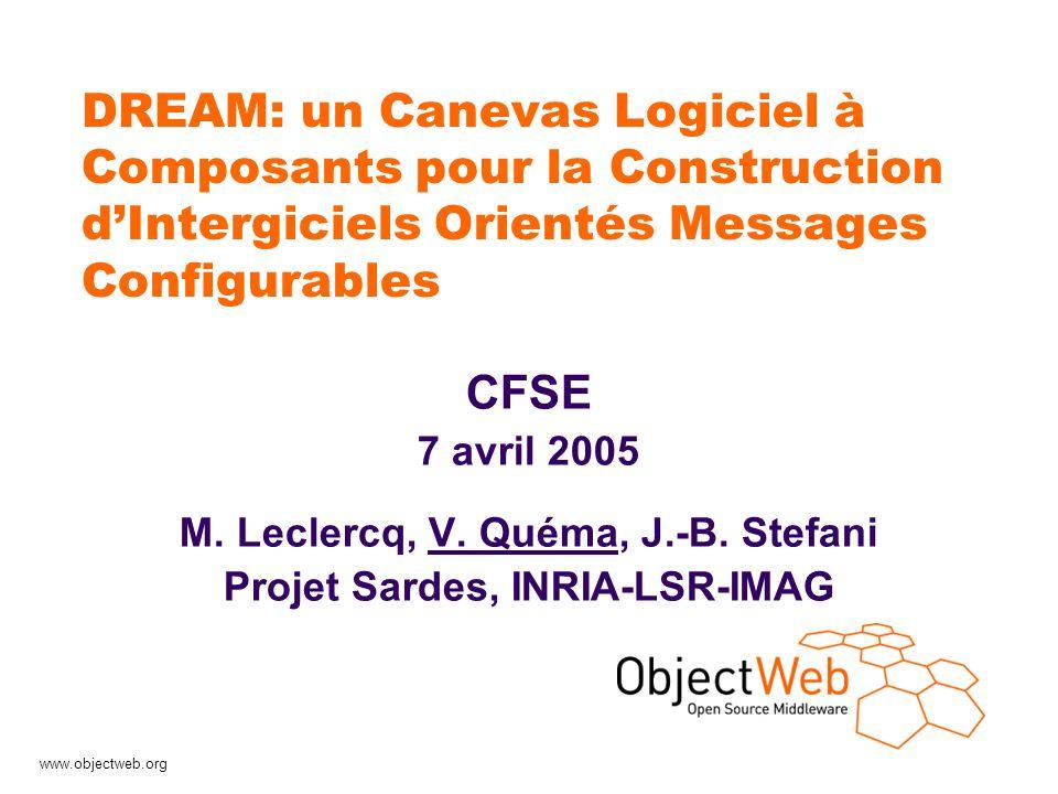 www.objectweb.org DREAM: un Canevas Logiciel à Composants pour la Construction dIntergiciels Orientés Messages Configurables CFSE 7 avril 2005 M.