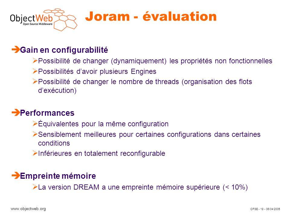 www.objectweb.org CFSE - 18 - 06/04/2005 Joram - évaluation è Gain en configurabilité Possibilité de changer (dynamiquement) les propriétés non fonctionnelles Possibilités davoir plusieurs Engines Possibilité de changer le nombre de threads (organisation des flots dexécution) è Performances Équivalentes pour la même configuration Sensiblement meilleures pour certaines configurations dans certaines conditions Inférieures en totalement reconfigurable è Empreinte mémoire La version DREAM a une empreinte mémoire supérieure (< 10%)