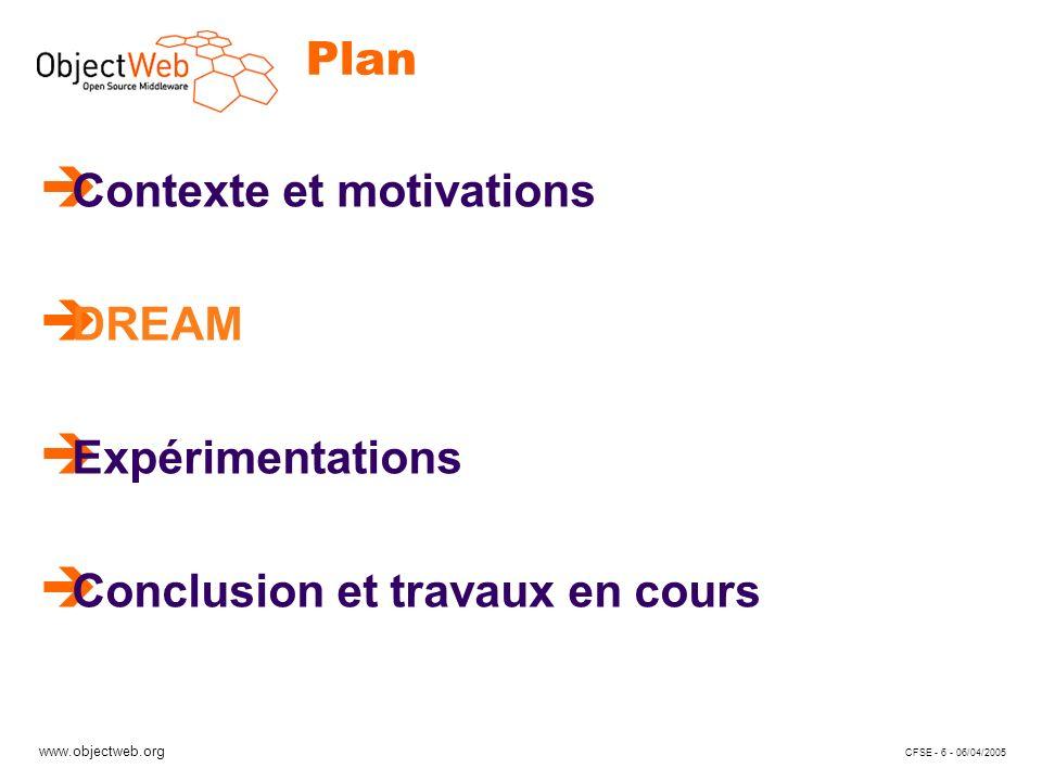 www.objectweb.org CFSE - 6 - 06/04/2005 Plan è Contexte et motivations è DREAM è Expérimentations è Conclusion et travaux en cours