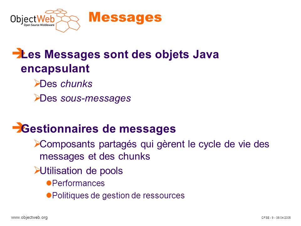 www.objectweb.org CFSE - 9 - 06/04/2005 Messages è Les Messages sont des objets Java encapsulant Des chunks Des sous-messages è Gestionnaires de messages Composants partagés qui gèrent le cycle de vie des messages et des chunks Utilisation de pools Performances Politiques de gestion de ressources