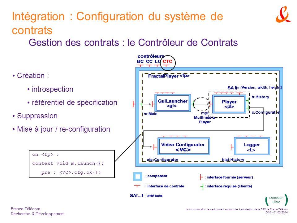 La communication de ce document est soumise à autorisation de la R&D de France Télécom D10 - 01/03/2014 France Télécom Recherche & Développement Intégration : Configuration du système de contrats Gestion des contrats : le Contrôleur de Contrats Création : introspection référentiel de spécification Suppression Mise à jour / re-configuration on : context void m.launch(): pre :.cfg.ok();