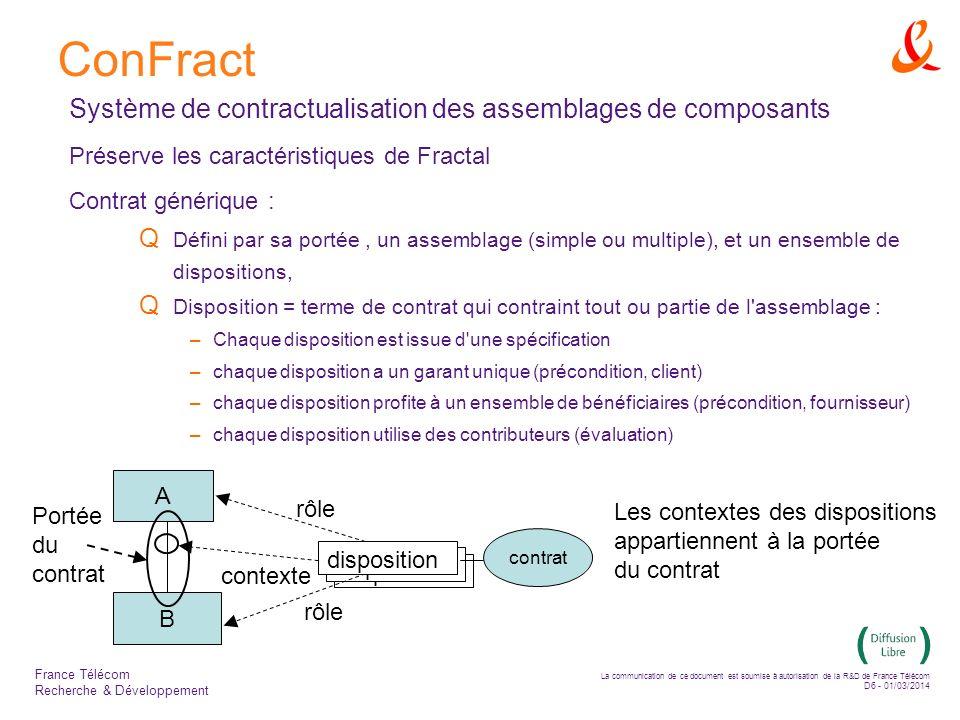 La communication de ce document est soumise à autorisation de la R&D de France Télécom D6 - 01/03/2014 France Télécom Recherche & Développement Système de contractualisation des assemblages de composants Préserve les caractéristiques de Fractal Contrat générique : Défini par sa portée, un assemblage (simple ou multiple), et un ensemble de dispositions, Disposition = terme de contrat qui contraint tout ou partie de l assemblage : –Chaque disposition est issue d une spécification –chaque disposition a un garant unique (précondition, client) –chaque disposition profite à un ensemble de bénéficiaires (précondition, fournisseur) –chaque disposition utilise des contributeurs (évaluation) ConFract Les contextes des dispositions appartiennent à la portée du contrat disposition contrat A B disposition rôle contexte Portée du contrat