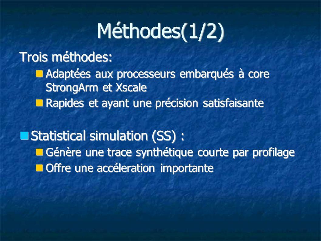 Méthodes(1/2) Trois méthodes: Adaptées aux processeurs embarqués à core StrongArm et Xscale Adaptées aux processeurs embarqués à core StrongArm et Xscale Rapides et ayant une précision satisfaisante Rapides et ayant une précision satisfaisante Statistical simulation (SS) : Statistical simulation (SS) : Génère une trace synthétique courte par profilage Génère une trace synthétique courte par profilage Offre une accéleration importante Offre une accéleration importante
